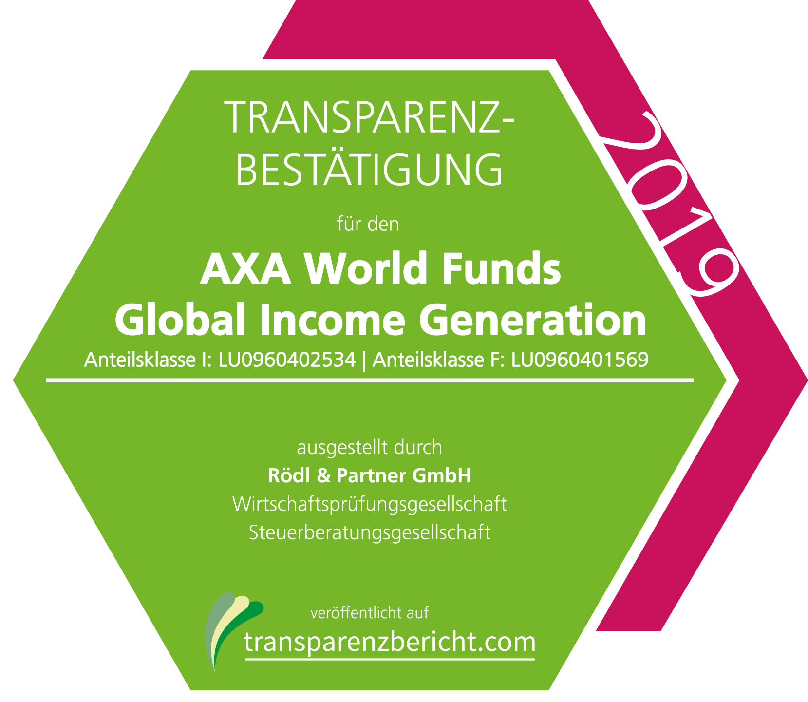AXA World Funds Global Income Generation 2019